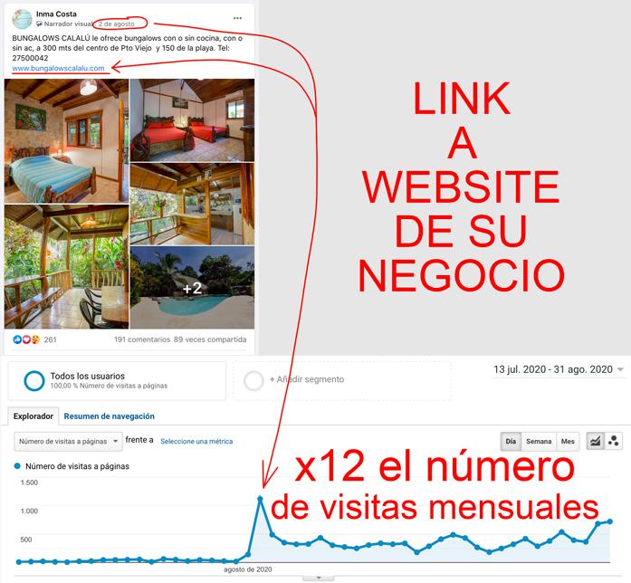 Publicación en Grupo de Hoteles en Puerto Viejo